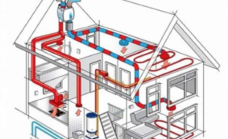 Pompa Di Calore Protek Case In Legno